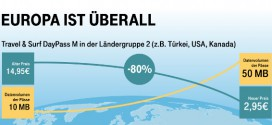 Telekom Roaming: Travel & Surf und All-Inclusive Option